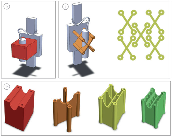 Using additive manufacturing beyond prototypes