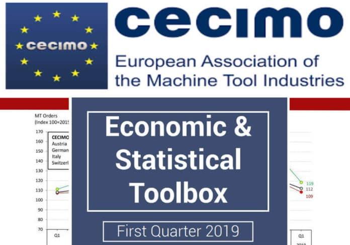Narudžbe alatnih strojeva u EU pale u prvom kvartalu