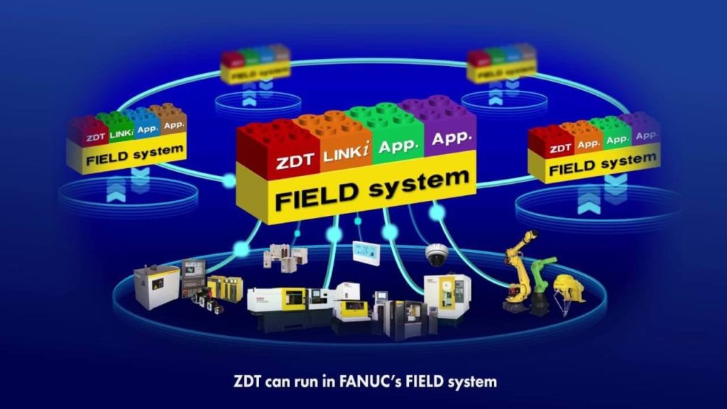 Field system by Fanuc