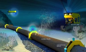 Langeled Pipeline