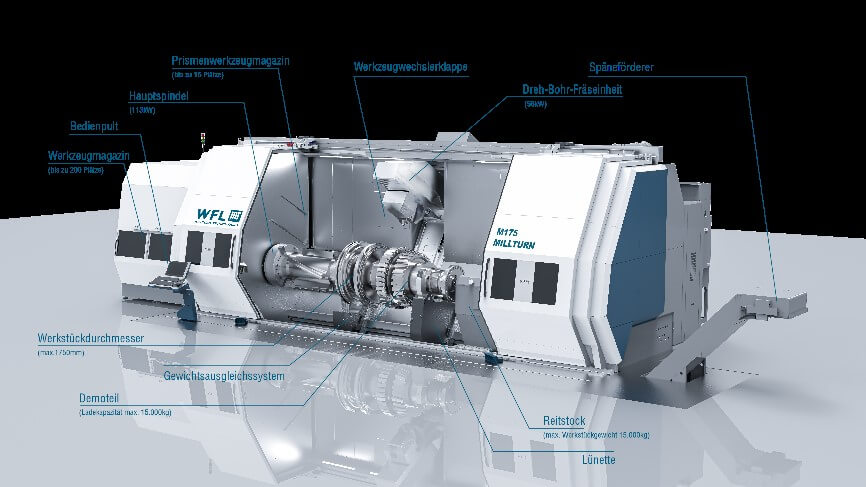 Top values of the high-performance turning-drilling-milling unit up to 58kW enable a variety of machining technologies.