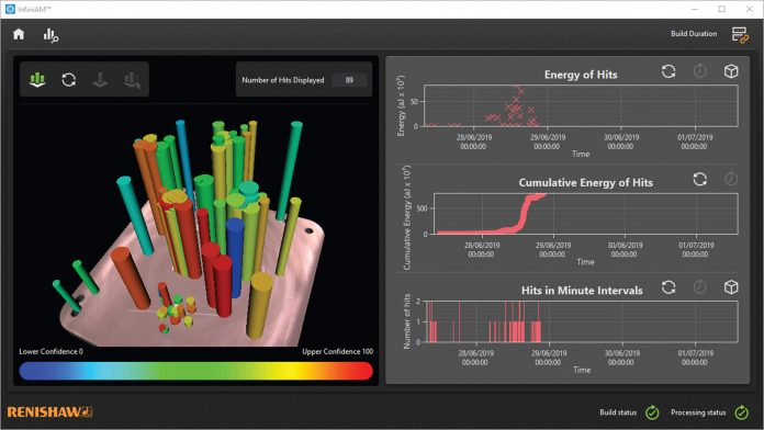 Renishaw launches new acoustic process monitoring software, InfiniAM™ Sonic